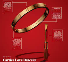 top replica Cartier Love Bracelet